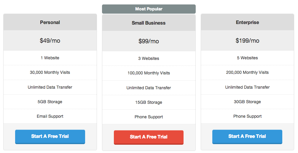 An example of a table created in the Pricing Tables WordPress Plugin