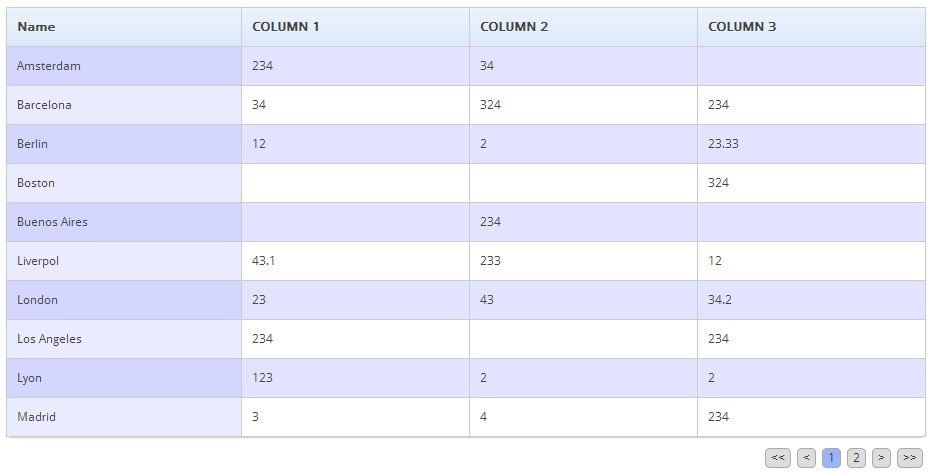 An example of a table created in the Ultimate Tables plugin