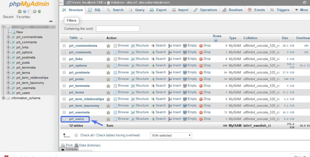 prt_users database