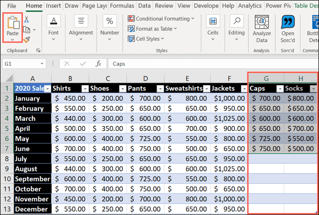 We can paste data into columns or rows in Excel.